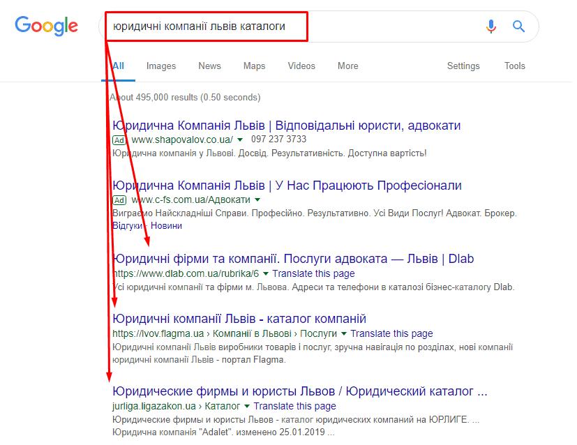 Як шукати такі каталоги?