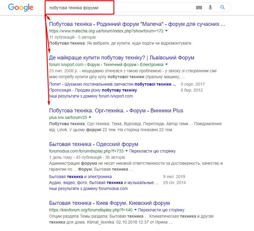 Спосіб самостійного просування сайту в Google № 6 – Реєстрація на тематичних форумах