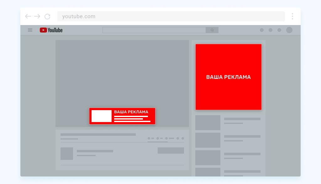 Відеореклама в інтернеті — реклама на YouTube