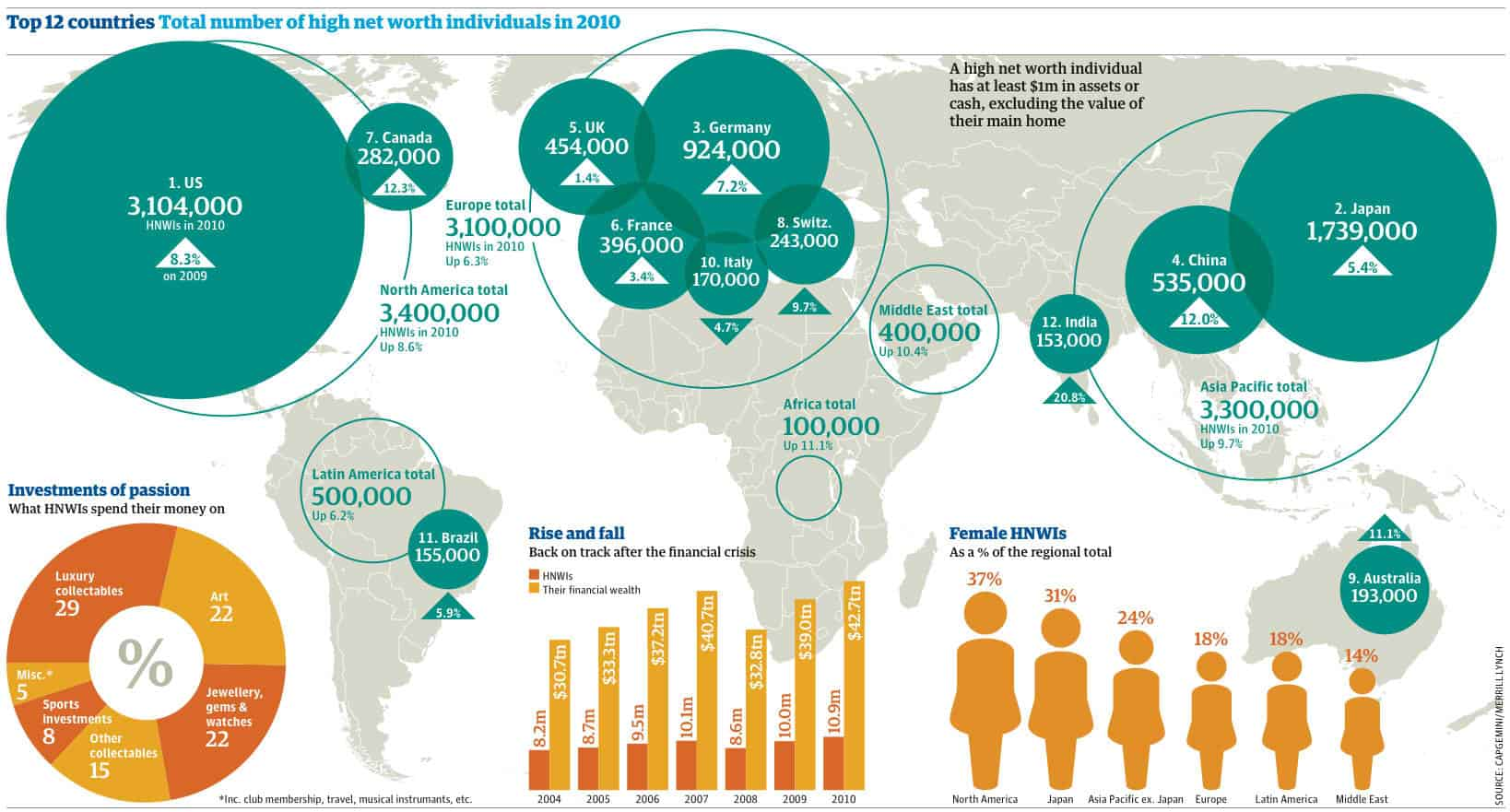 where-the-richest-people-live