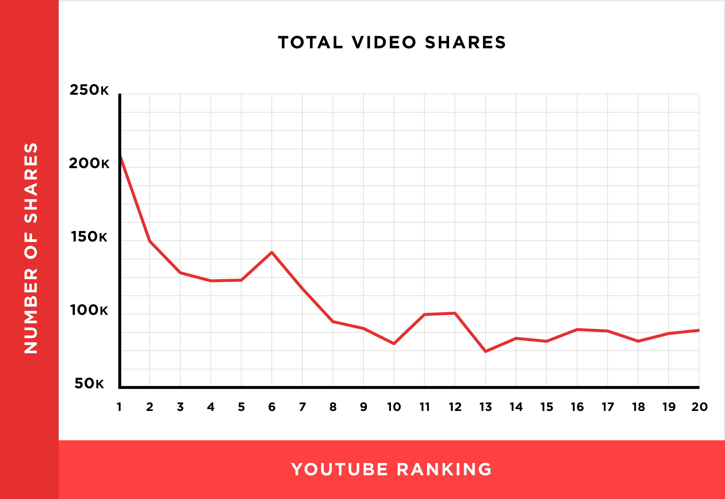 total-video-shares