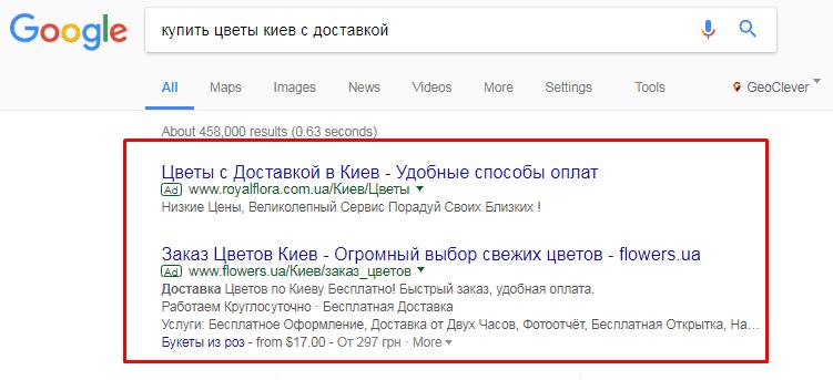 КОНТЕКСТНАЯ РЕКЛАМА (PPC – PAY PER CLICK)