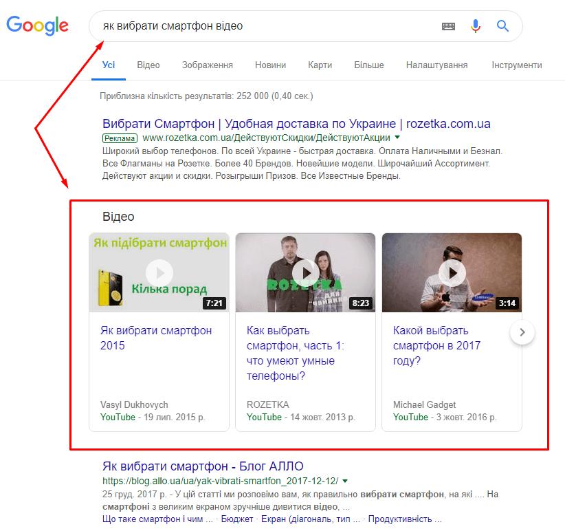 Просування сайту в Топ Google завдяки відео-контенту
