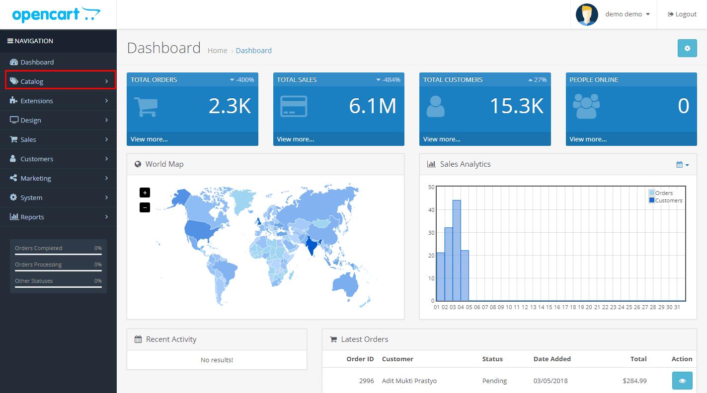 Status panel