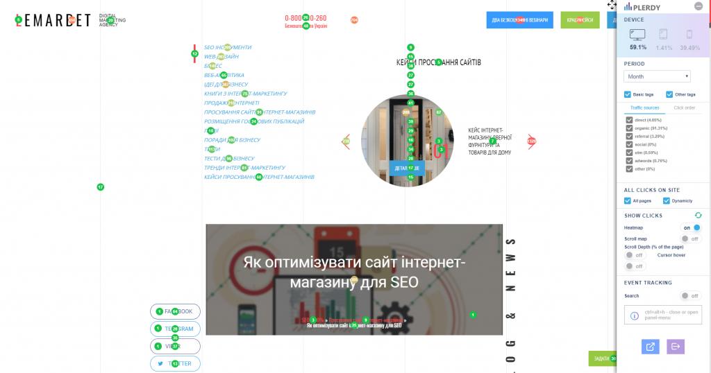 Інструменти для вимірювання та покращення результатів SEO-просування сайту в ТОП Google