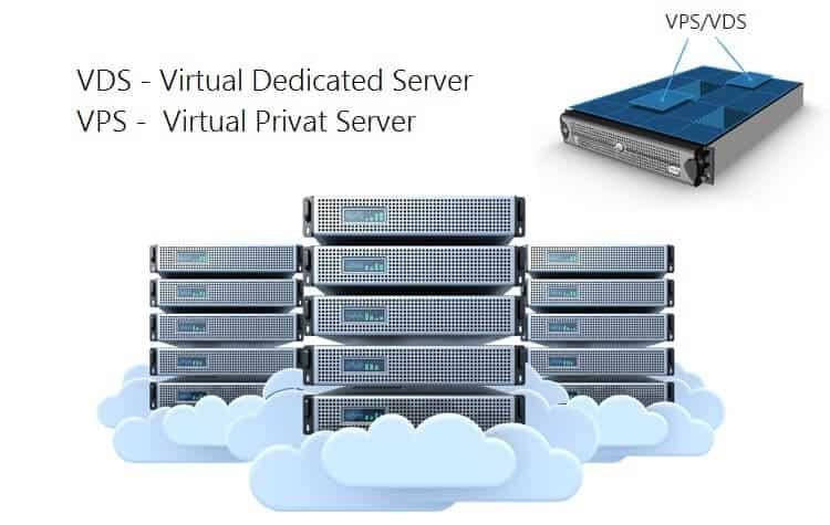 Віртуальний виділений сервер (vps/vds)