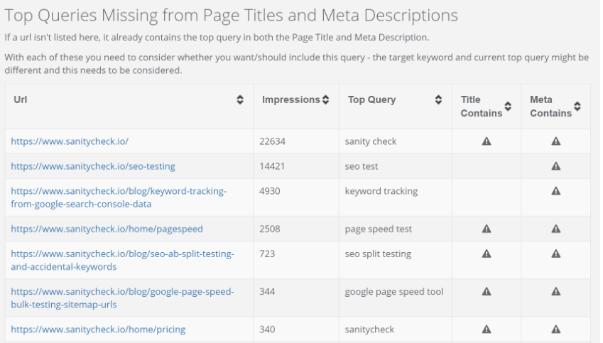 top-best-seo-tools-and-seo-checkers-32