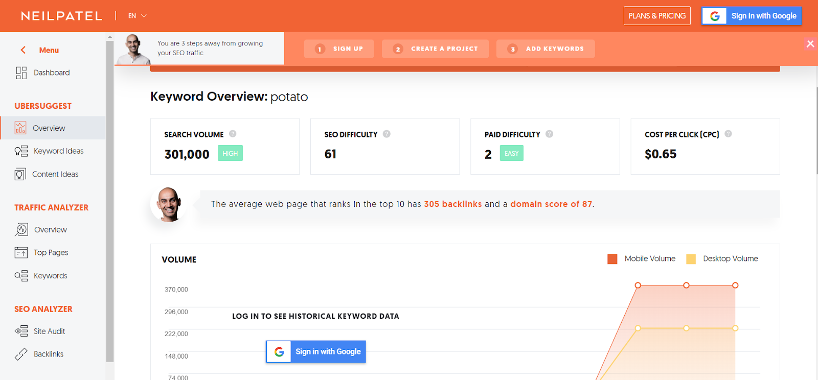 top-best-seo-tools-and-seo-checkers-6