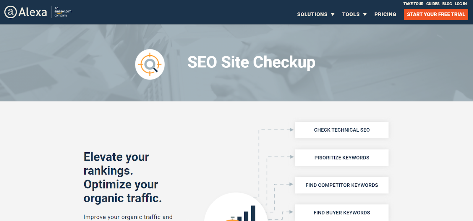top-best-seo-tools-and-seo-checkers-60