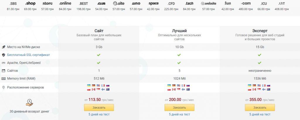 Какая стоимость создания интернет-магазина: цены 2021?-03